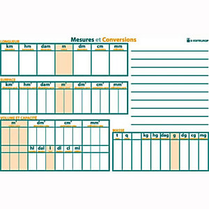 LA FRANCAISE DES COULEURS Tableau mesure et conversion 120 x 80 cm - polypropylène 5/10ème  effaçable à sec format 80 x 120 cm